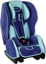 Recaro Stm Twin One 9-18 Kg