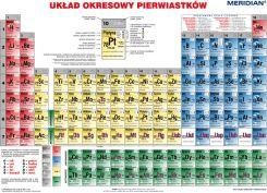 Układ okresowy pierwiastków strona chemiczna - plansza dydaktyczna Meridian