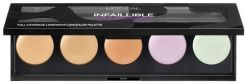 Loreal Paris Infallible Total Cover Palette Paletka korektorów